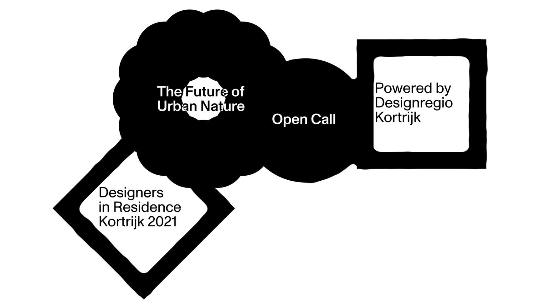 Open Call Designers in Residence Kortrijk 2021